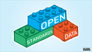 OSCD_GOV_open_data_standards
